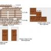 ¿Cómo construir un armario ropero