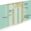 Cómo cortar una puerta en una pared sólida