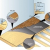 Cómo instalar el suelo sólido de madera dura preacabado