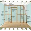 Planificar y preparación antes de la construcción de una pared de postes sin devengo