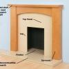 Consejos para la compra y la instalación de un nuevo anillo de la chimenea