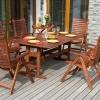 Consejos para muebles de exterior de madera de renovación del acabado