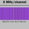¿Qué es mejor usar un módem de cable - una conexión USB o una tarjeta ethernet?