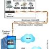 ¿Cómo funciona VDSL