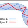 ¿Cómo el trabajo de fibra óptica