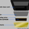 ¿Cómo funciona la memoria flash
