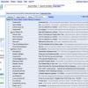 ¿Cómo funciona gmail