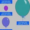 Cómo globos de helio trabajan