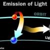 ¿Cómo funciona la luz