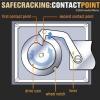 ¿Cómo funciona safecracking