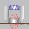 Cómo grabadoras de cinta funcionan