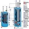 ¿Cómo funcionan los calentadores de agua