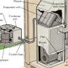 ¿Cómo mantener un acondicionador de aire