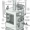 Cómo solucionar problemas de un sistema de distribución de agua y vapor caliente
