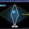 Cómo funciona la velocidad warp