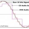 Es el sonido de los discos de vinilo mejor que en CD o DVD?