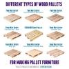 Paleta 101: Tipos, Pallet tamaño estándar y Más